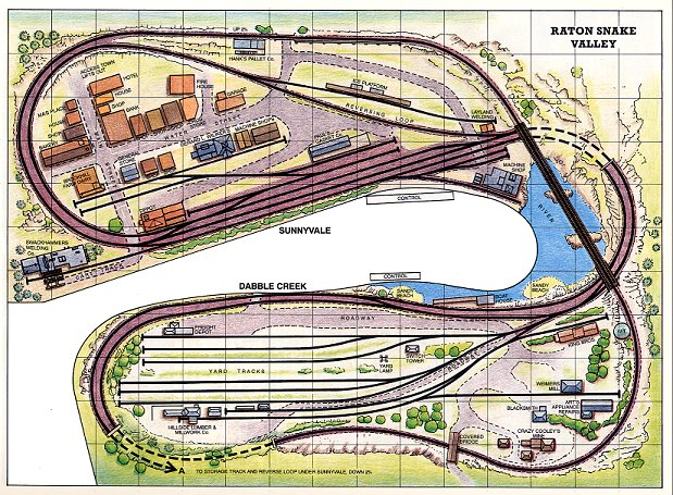 how to build a marklin layout