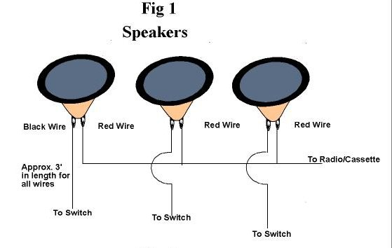 daisy chain speakers wiring diagram electrical wiring diagram guide Daisy Chain Wiring PA Speaker daisy chain speakers wiring diagram wiring diagram home daisy chain speakers wiring diagram